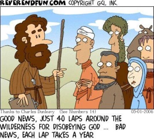 Israelites Disobedience